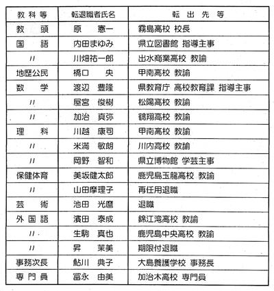 鹿児島 県 職員 異動 2017
